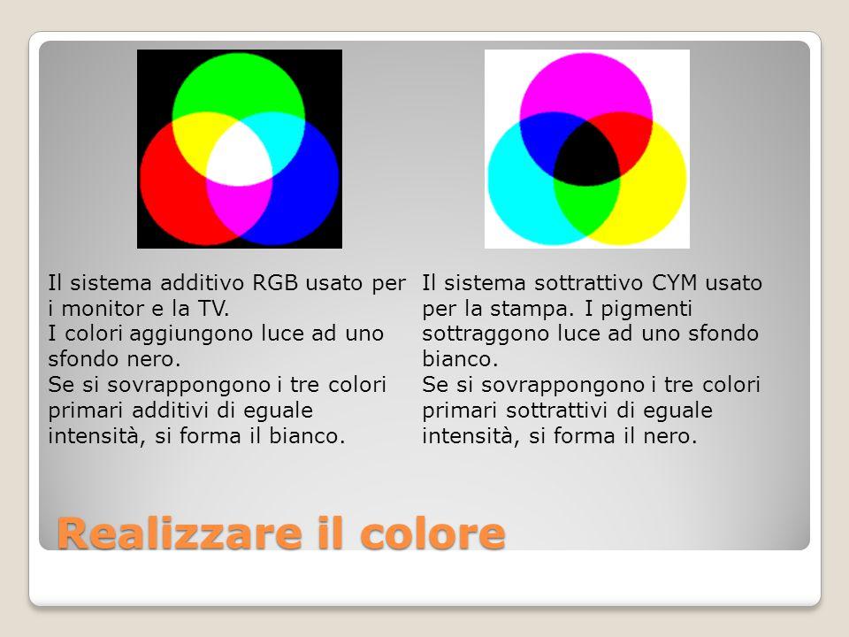 Il sistema additivo RGB usato per i monitor e la TV.