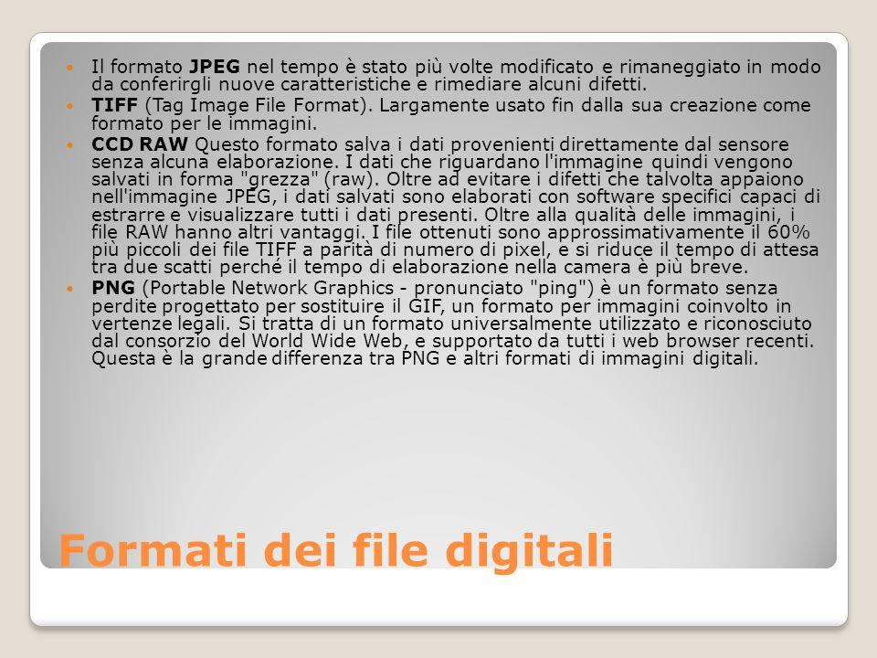 Formati dei file digitali