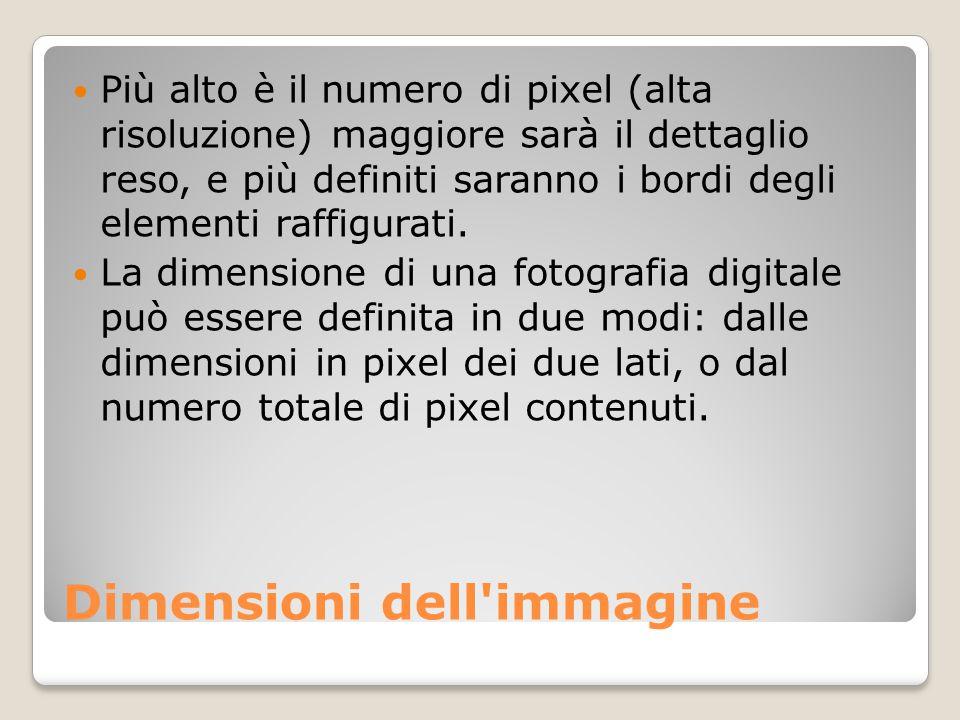 Dimensioni dell immagine