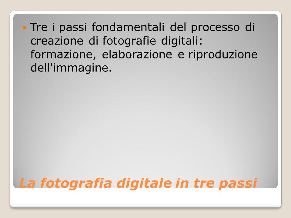 La fotografia digitale in tre passi