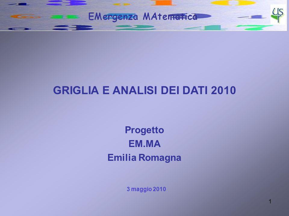 GRIGLIA E ANALISI DEI DATI 2010