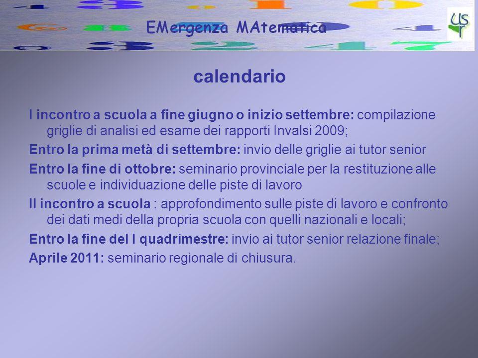calendario I incontro a scuola a fine giugno o inizio settembre: compilazione griglie di analisi ed esame dei rapporti Invalsi 2009;