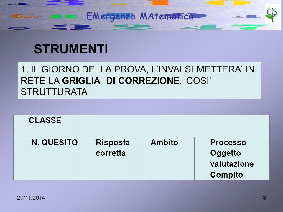 STRUMENTI 1. IL GIORNO DELLA PROVA, L'INVALSI METTERA' IN RETE LA GRIGLIA DI CORREZIONE, COSI' STRUTTURATA.
