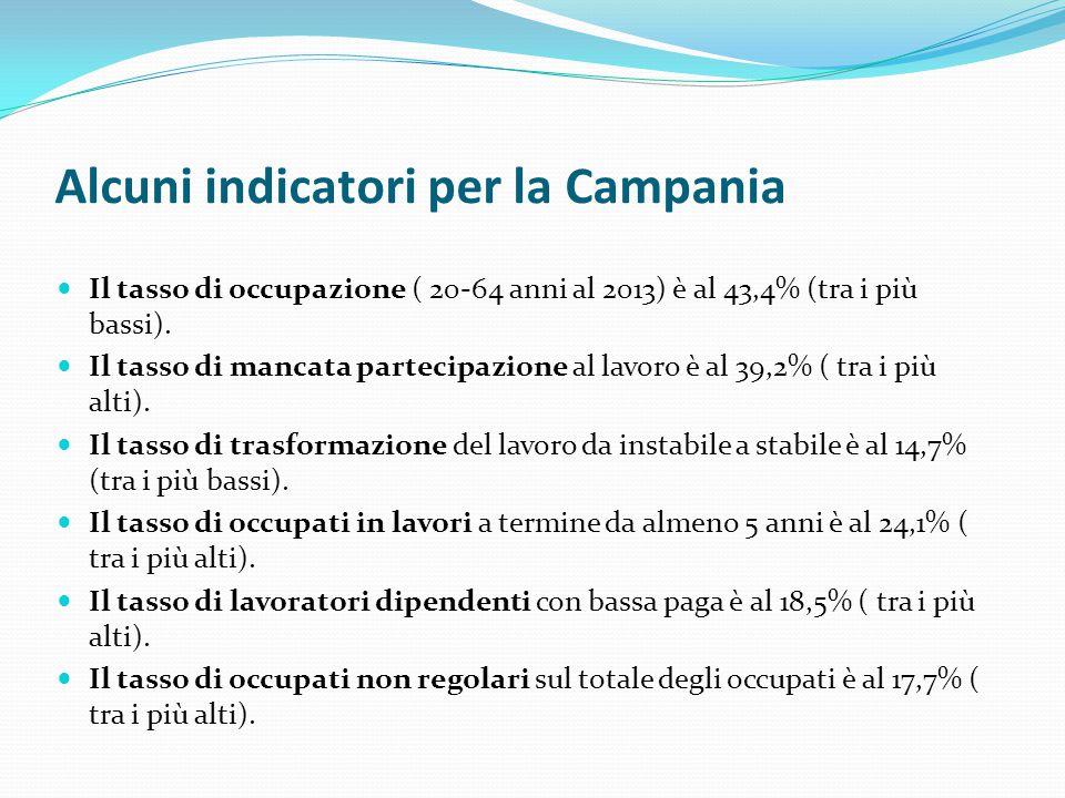 Alcuni indicatori per la Campania