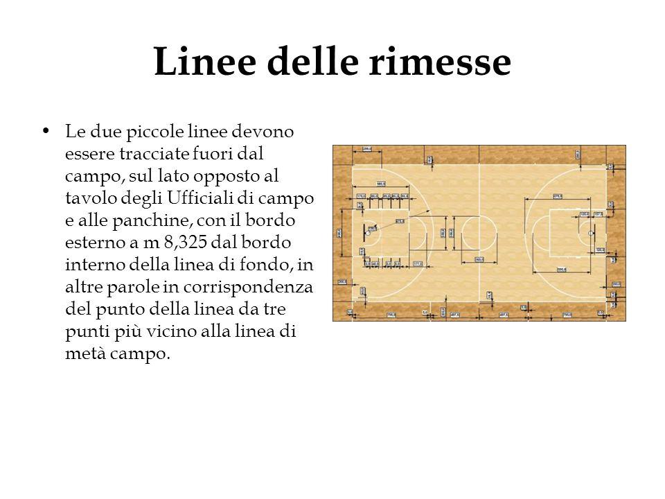 Linee delle rimesse