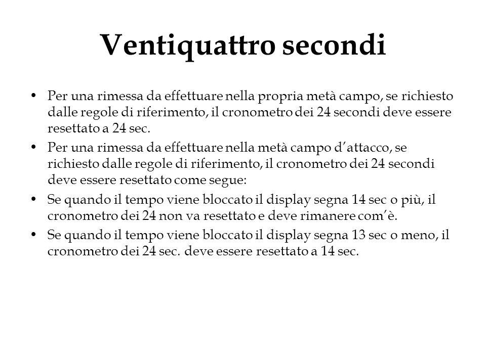 Ventiquattro secondi