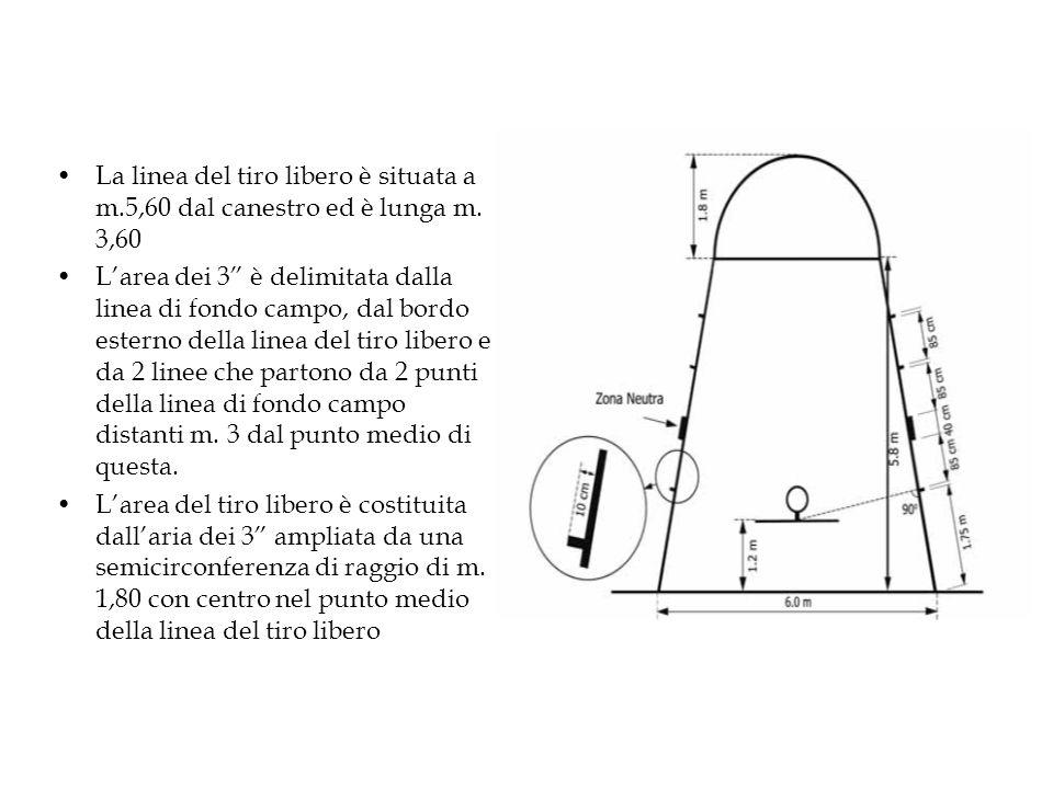 La linea del tiro libero è situata a m. 5,60 dal canestro ed è lunga m