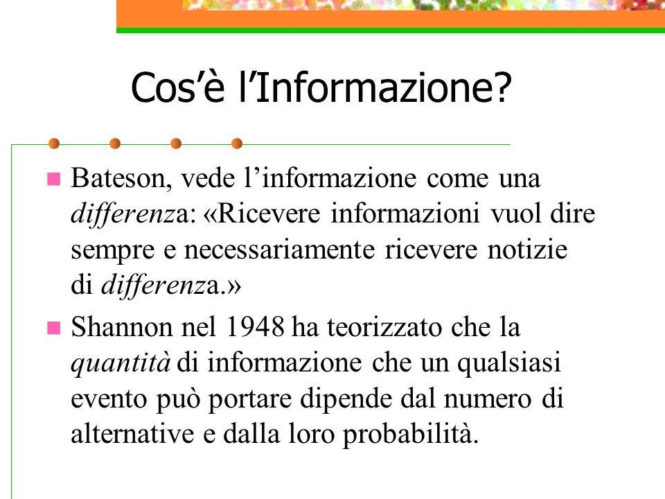 Cos'è l'Informazione