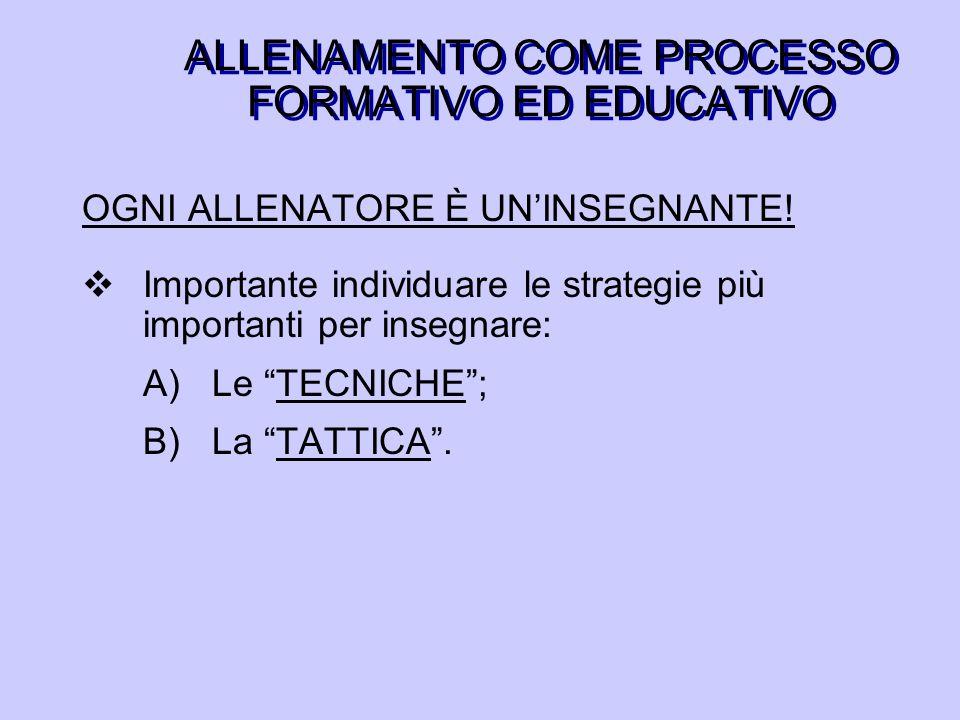 ALLENAMENTO COME PROCESSO FORMATIVO ED EDUCATIVO