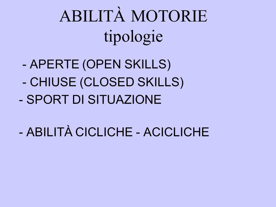 ABILITÀ MOTORIE tipologie