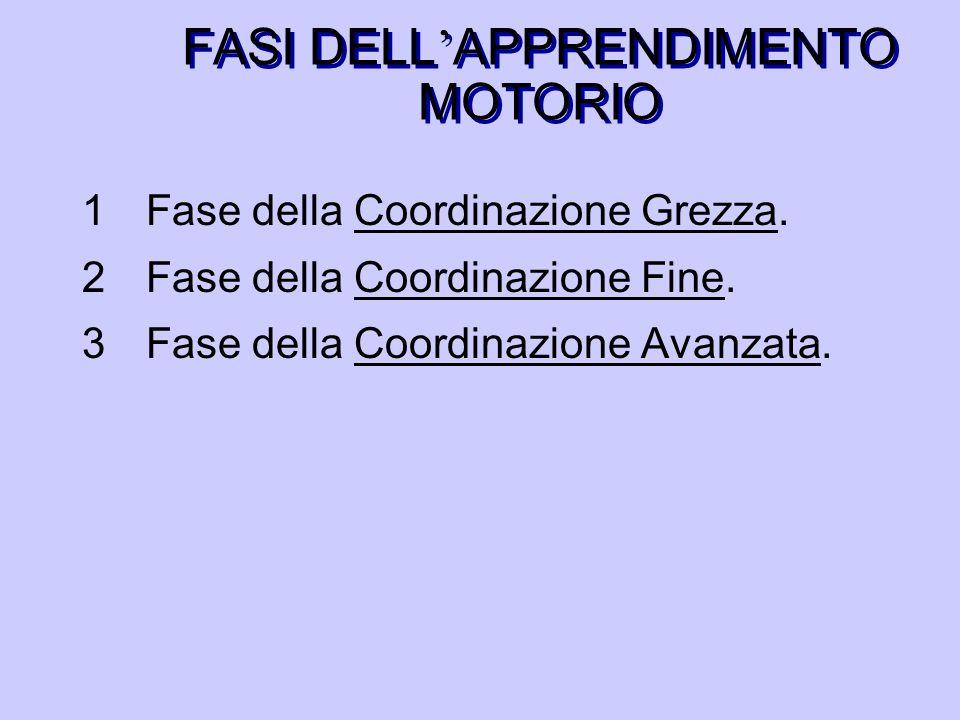 FASI DELL'APPRENDIMENTO MOTORIO