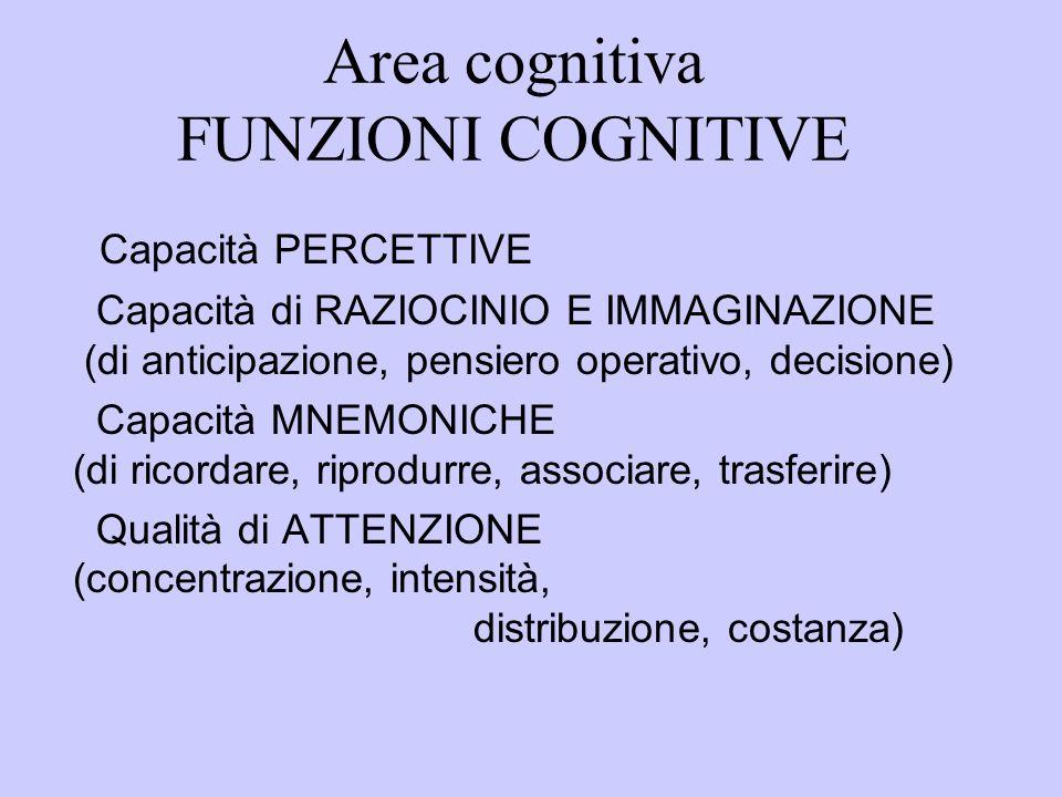 Area cognitiva FUNZIONI COGNITIVE