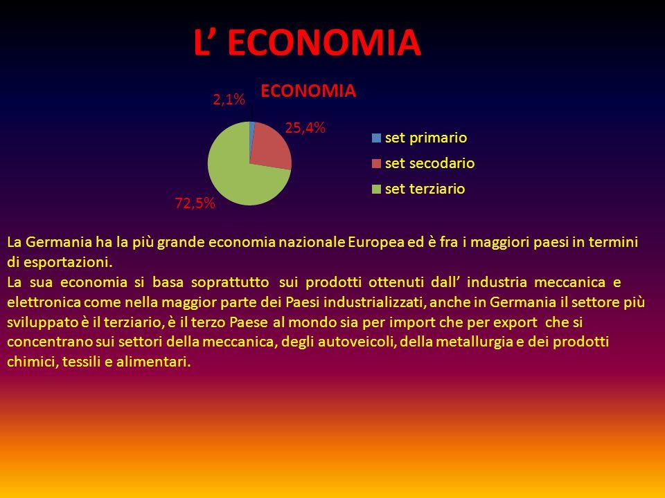 L' ECONOMIA La Germania ha la più grande economia nazionale Europea ed è fra i maggiori paesi in termini.