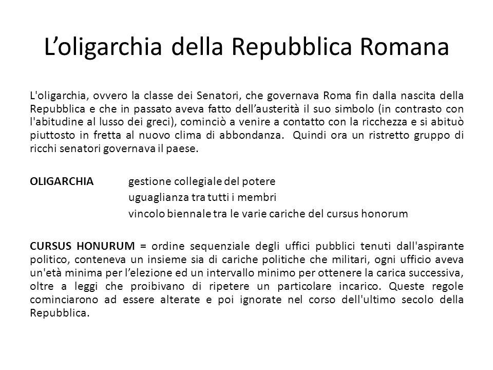 L'oligarchia della Repubblica Romana