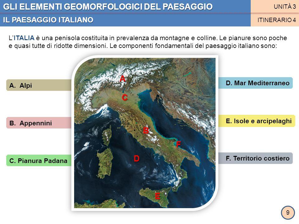 GLI ELEMENTI GEOMORFOLOGICI DEL PAESAGGIO