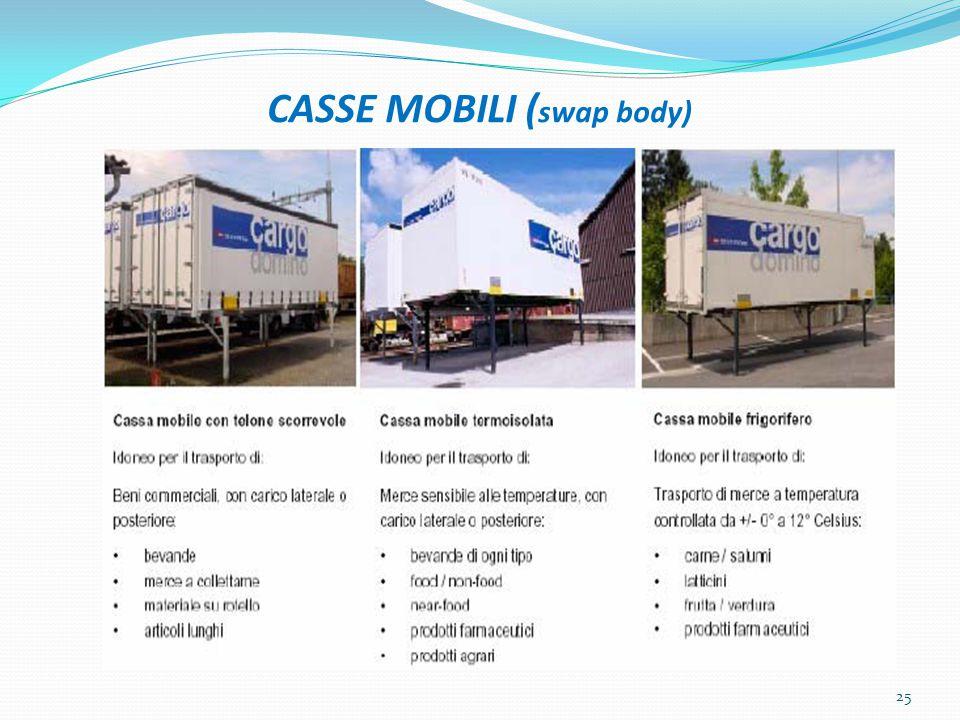 CASSE MOBILI (swap body)