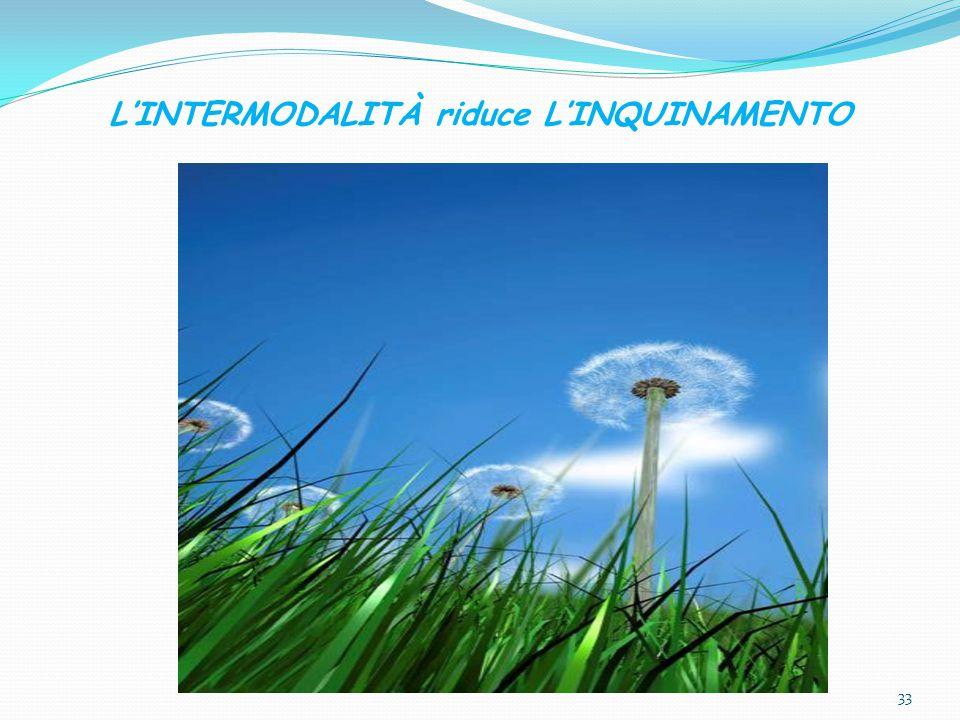 L'INTERMODALITÀ riduce L'INQUINAMENTO