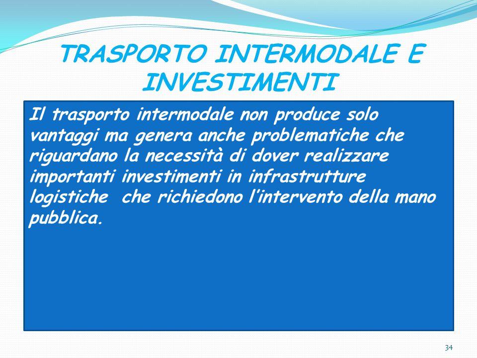 TRASPORTO INTERMODALE E INVESTIMENTI