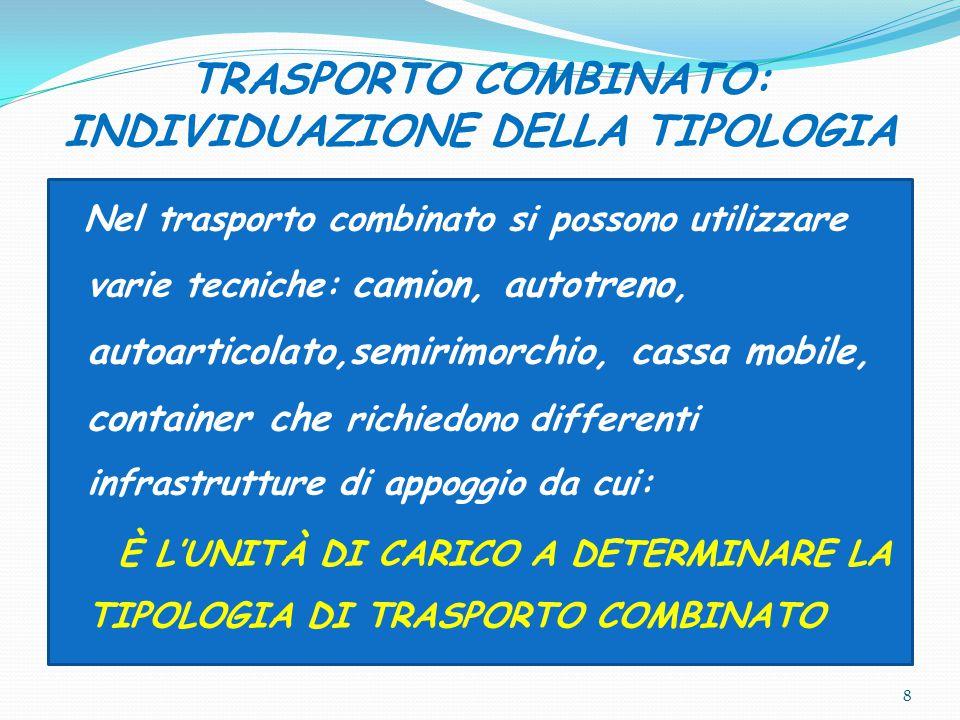 TRASPORTO COMBINATO: INDIVIDUAZIONE DELLA TIPOLOGIA