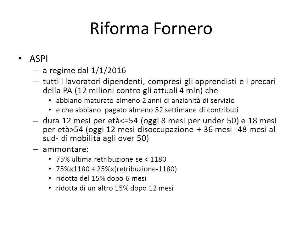Riforma Fornero ASPI a regime dal 1/1/2016