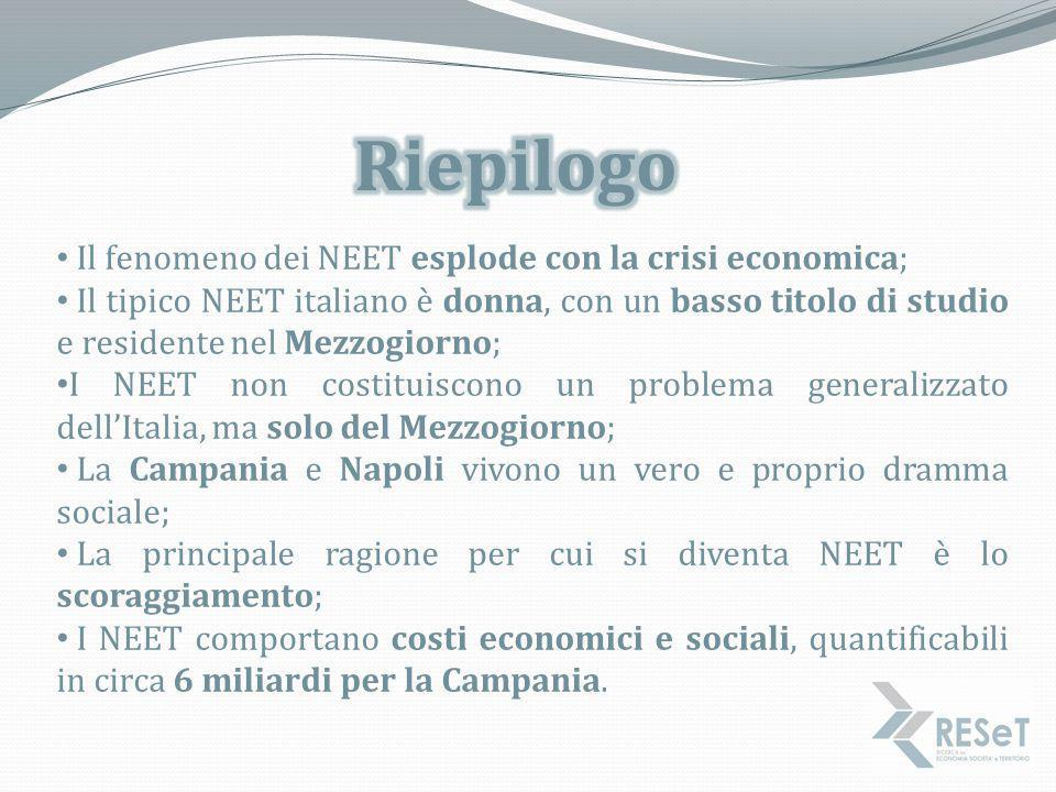 Riepilogo Il fenomeno dei NEET esplode con la crisi economica;