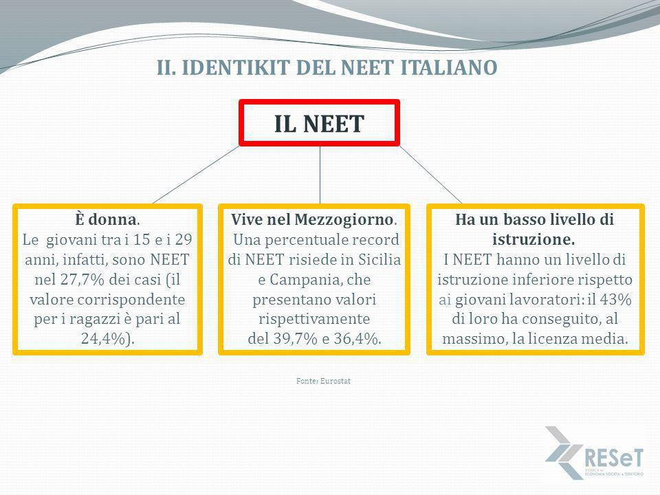 II. IDENTIKIT DEL NEET ITALIANO