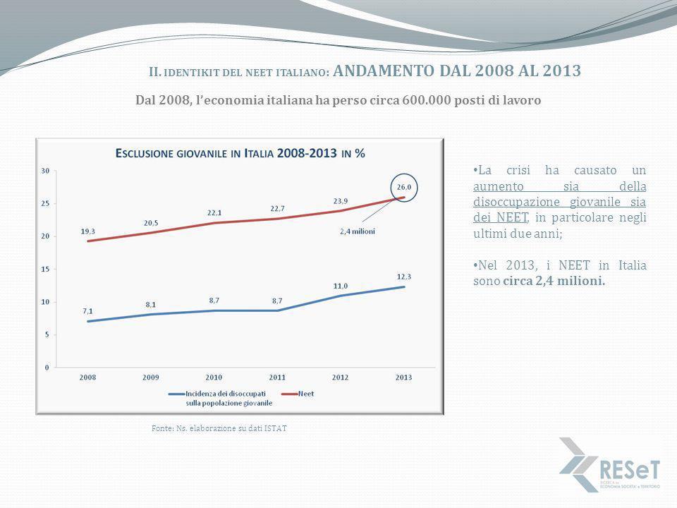 II. IDENTIKIT DEL NEET ITALIANO: ANDAMENTO DAL 2008 AL 2013