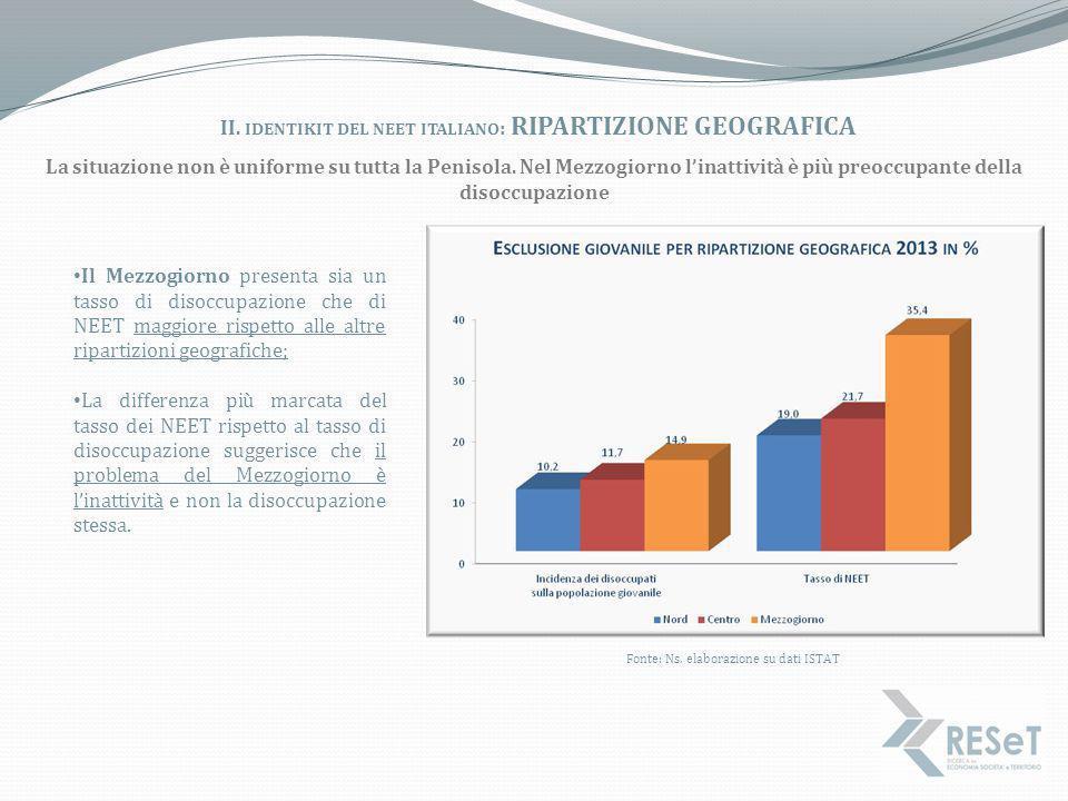 II. IDENTIKIT DEL NEET ITALIANO: RIPARTIZIONE GEOGRAFICA