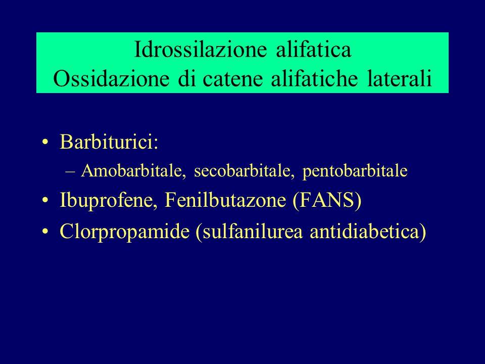 Idrossilazione alifatica Ossidazione di catene alifatiche laterali