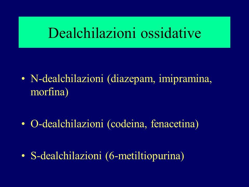 Dealchilazioni ossidative