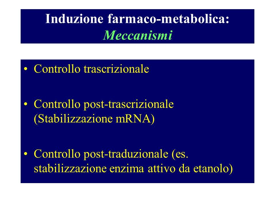 Induzione farmaco-metabolica: Meccanismi