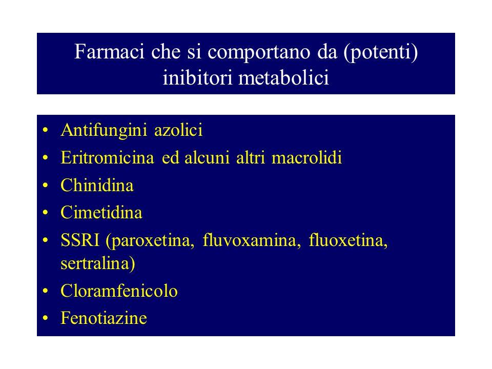 Farmaci che si comportano da (potenti) inibitori metabolici