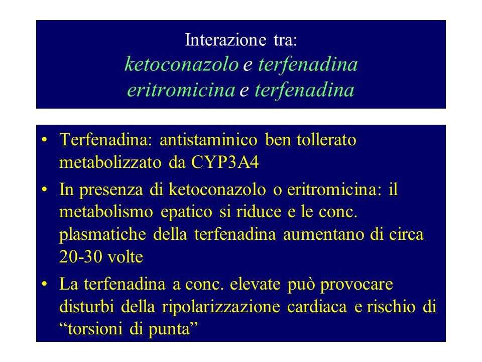 Interazione tra: ketoconazolo e terfenadina eritromicina e terfenadina