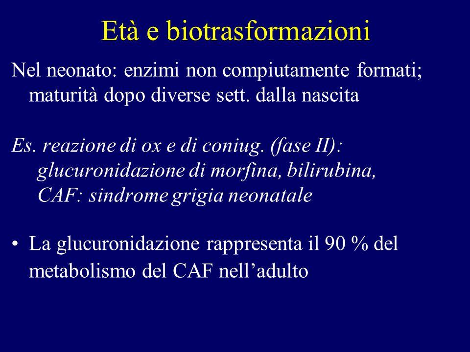 Età e biotrasformazioni