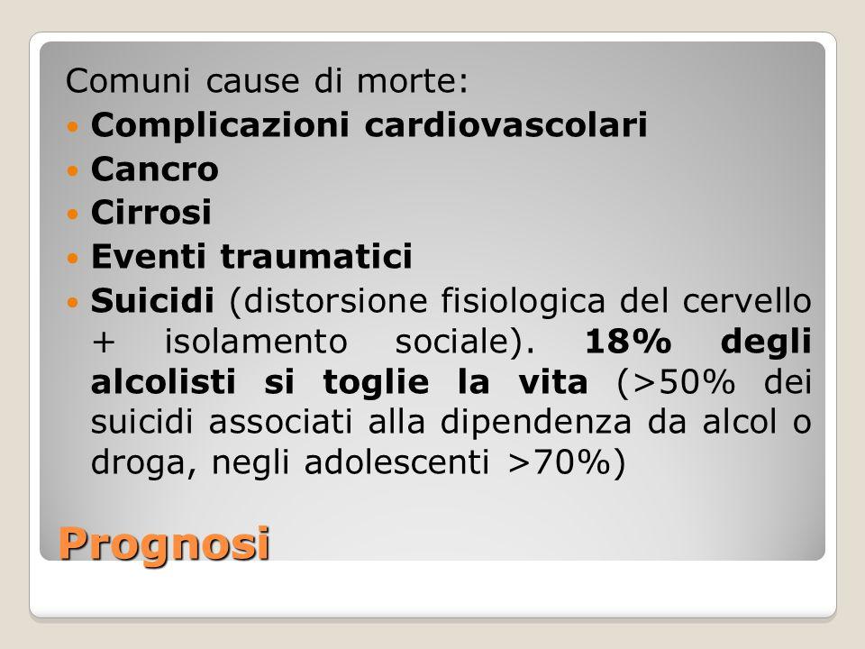 Prognosi Comuni cause di morte: Complicazioni cardiovascolari Cancro