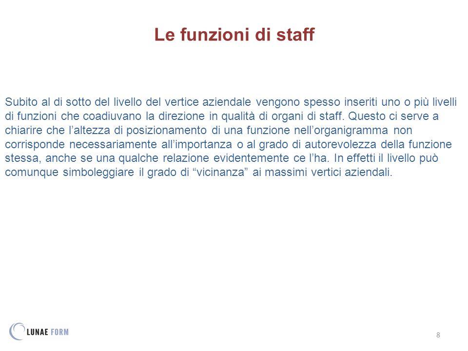 Le funzioni di staff