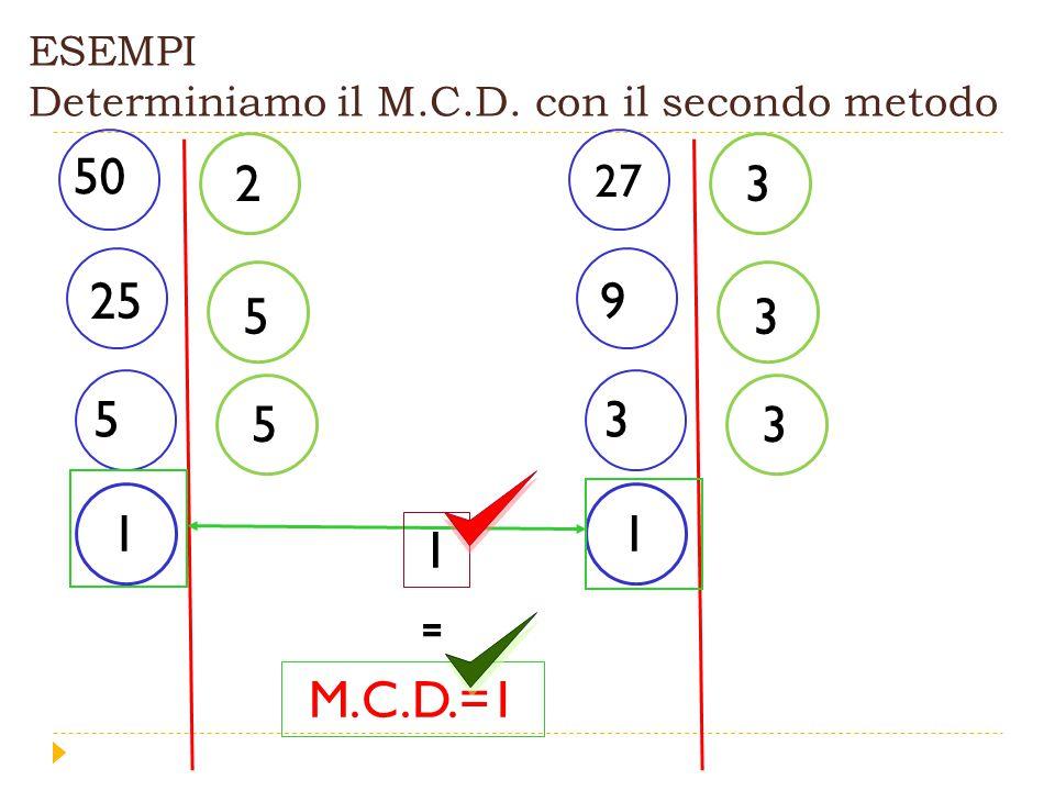 ESEMPI Determiniamo il M.C.D. con il secondo metodo
