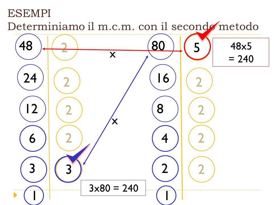 ESEMPI Determiniamo il m.c.m. con il secondo metodo