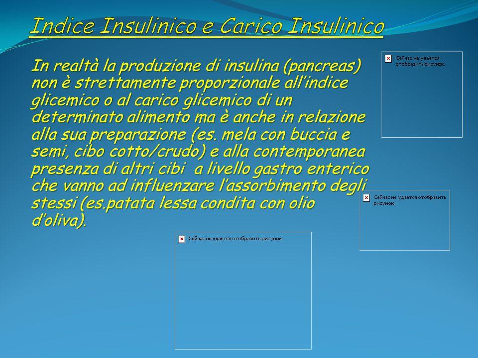 Indice Insulinico e Carico Insulinico