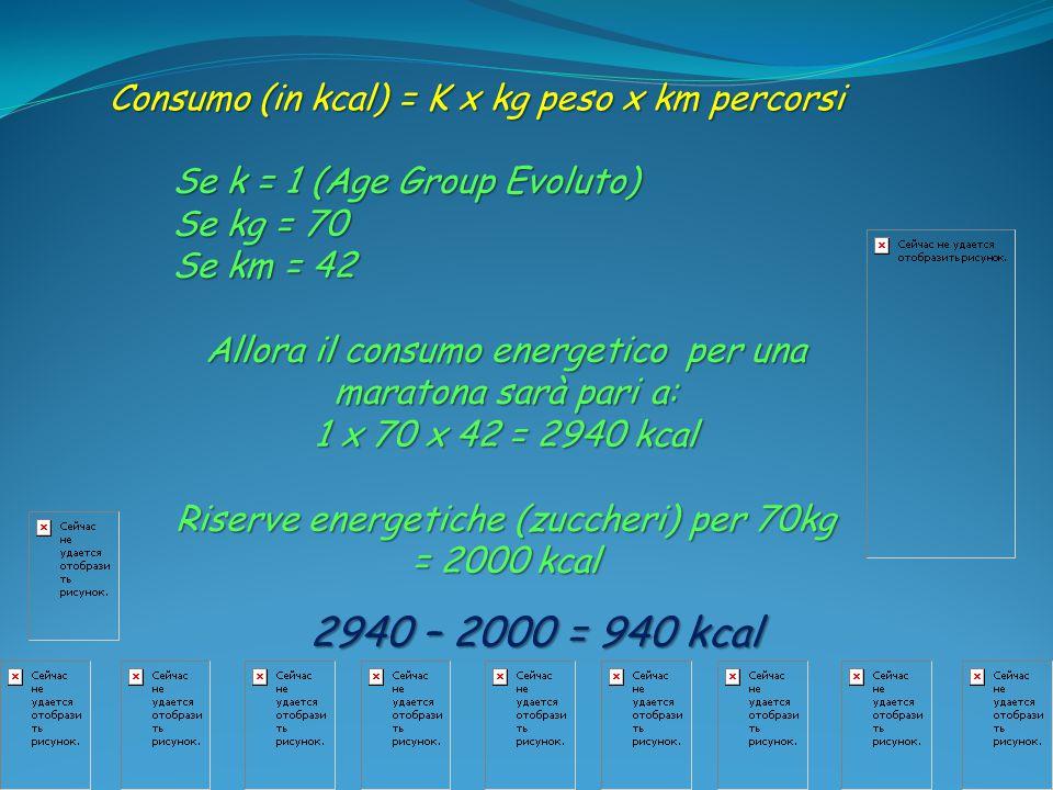 2940 – 2000 = 940 kcal Consumo (in kcal) = K x kg peso x km percorsi