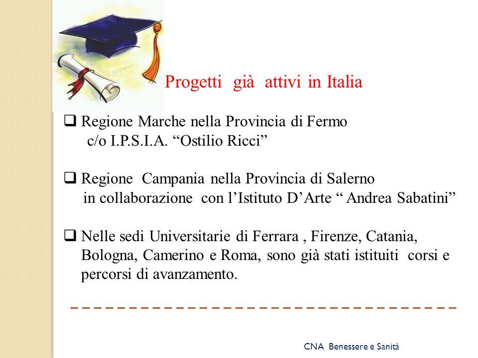 Progetti già attivi in Italia
