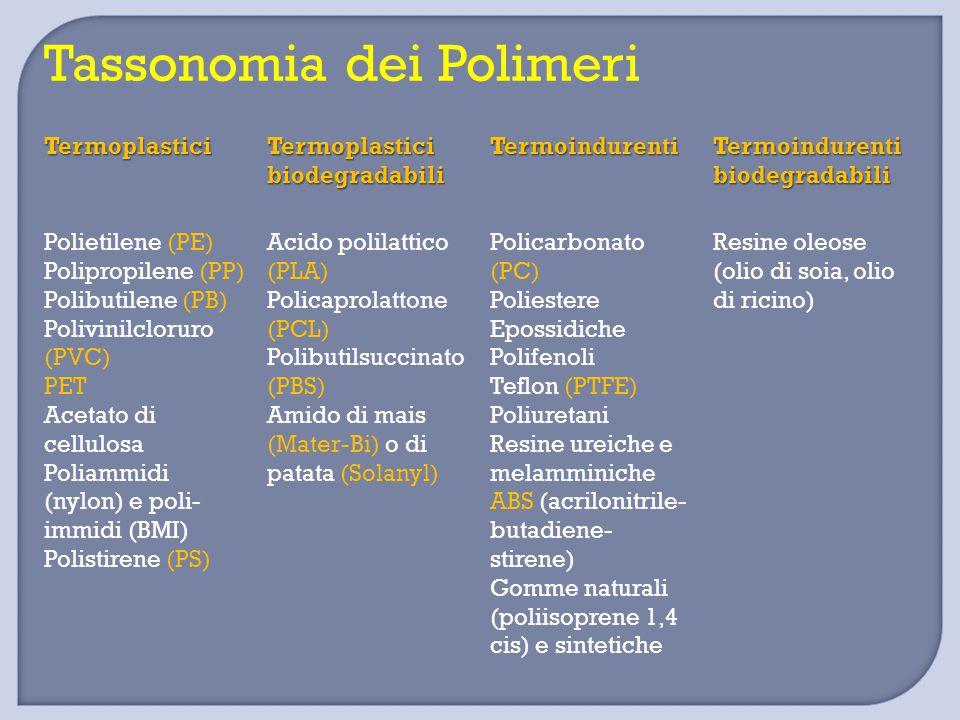 Tassonomia dei Polimeri
