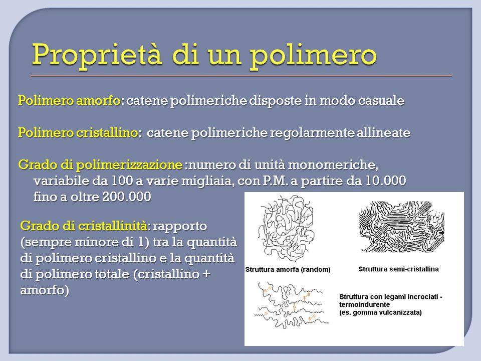 Proprietà di un polimero