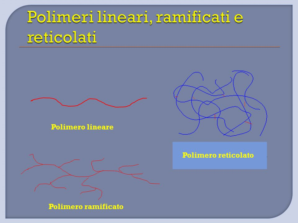 Polimeri lineari, ramificati e reticolati