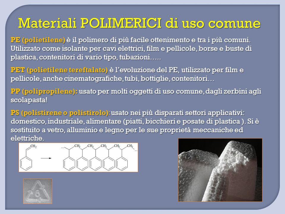 Materiali POLIMERICI di uso comune