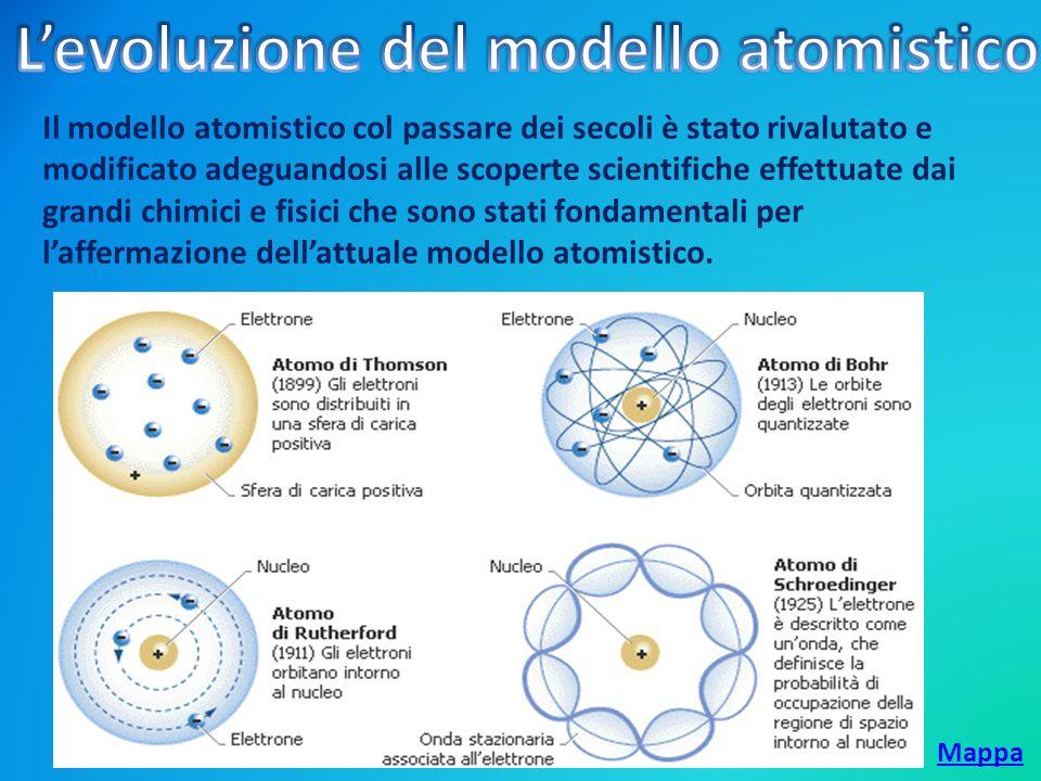 L'evoluzione del modello atomistico