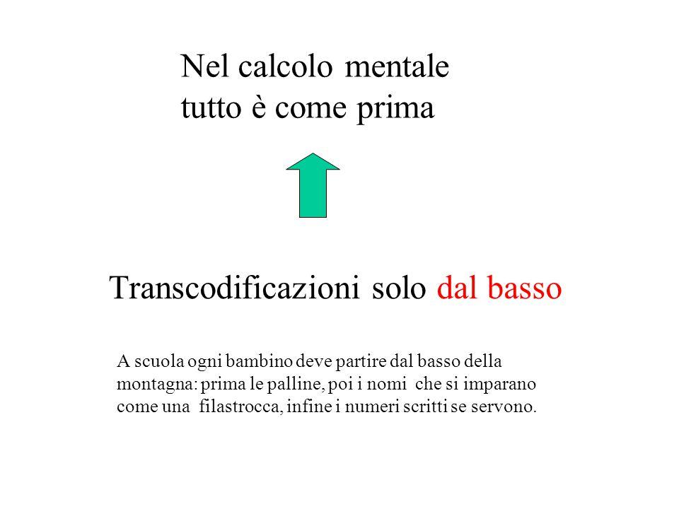 Transcodificazioni solo dal basso