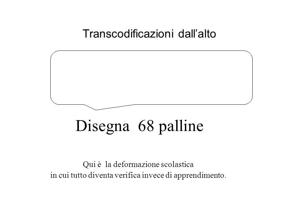 Disegna 68 palline Transcodificazioni dall'alto