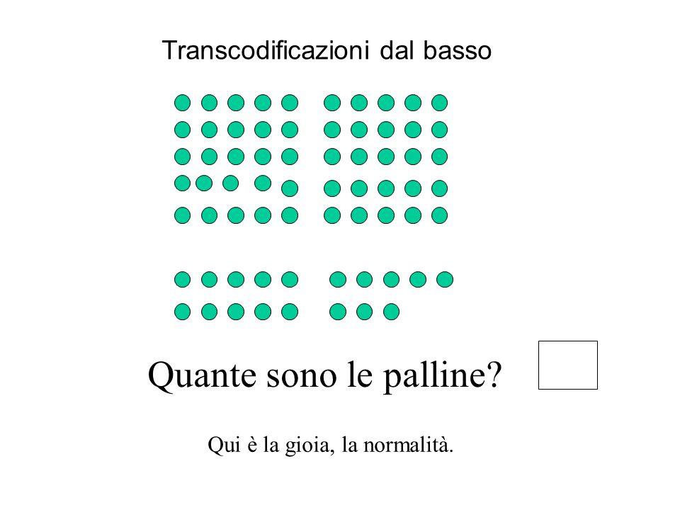 Quante sono le palline Transcodificazioni dal basso