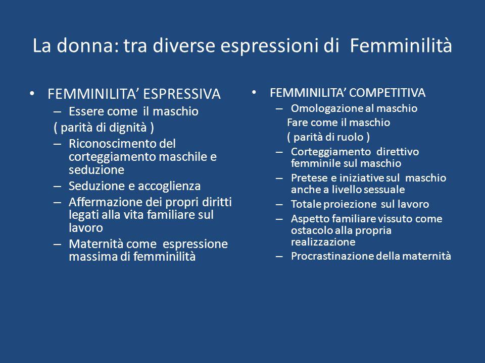 La donna: tra diverse espressioni di Femminilità